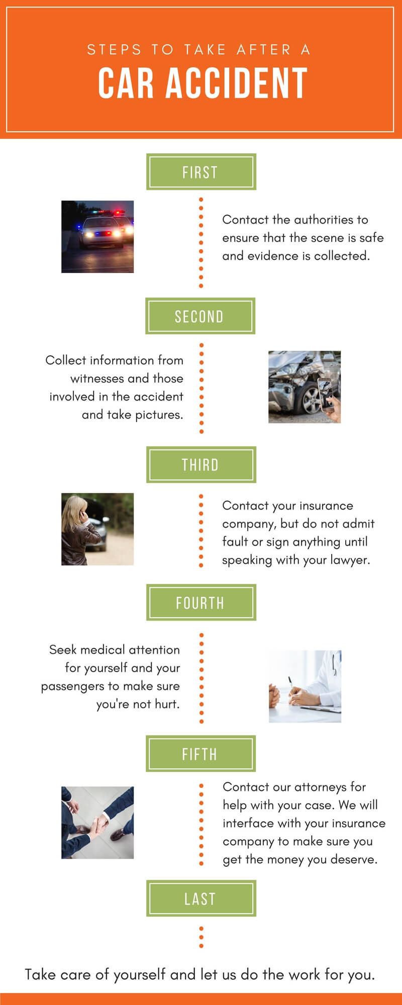 Infographic - Steps to Take After a Car Accident