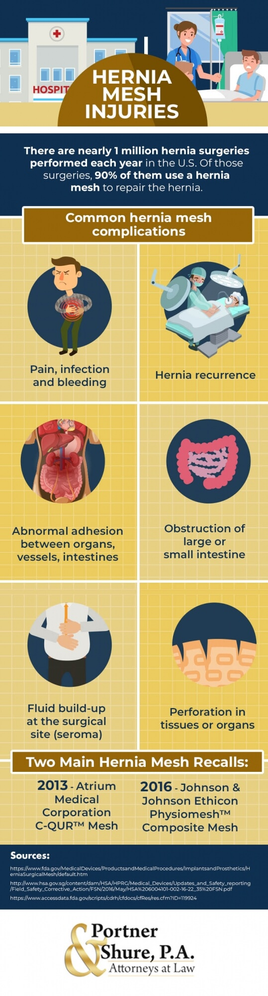 Hernia Mesh Complications and How We Can Help | MD, VA, DC